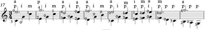 A splendid Schubert Lullaby - more than meets the eye!