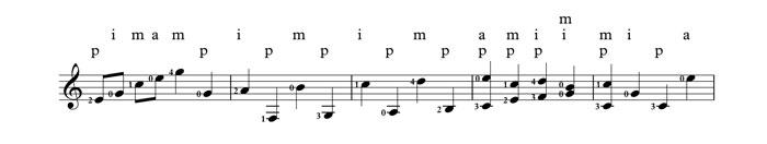 sor guitar 44-1 etude 1 opus 44