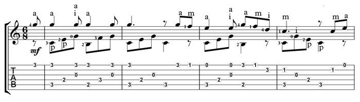 giuliani grazioso guitar course
