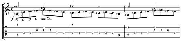 classical guitar carcassi op.60 no.6